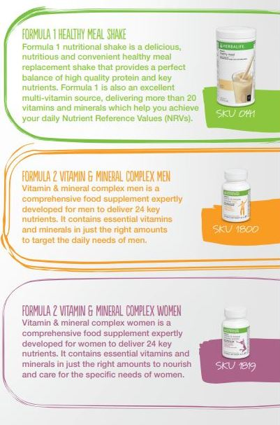 importance of vitamins in our diet
